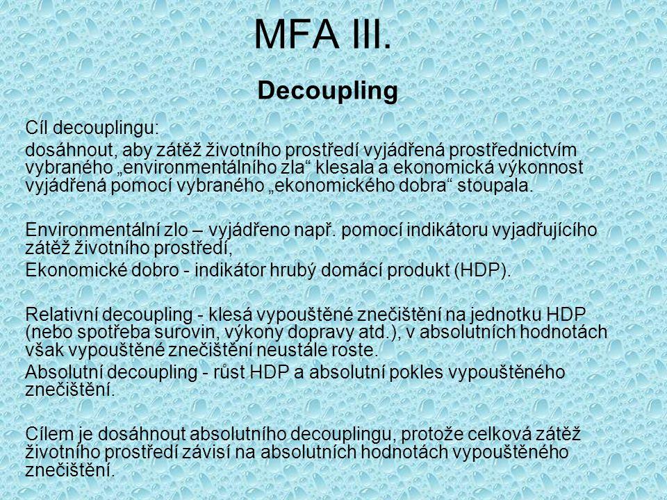 MFA III. Decoupling Cíl decouplingu: