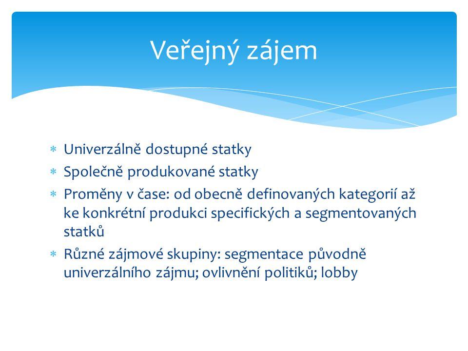 Veřejný zájem Univerzálně dostupné statky Společně produkované statky