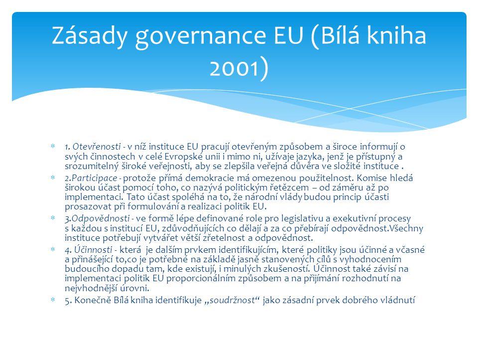 Zásady governance EU (Bílá kniha 2001)