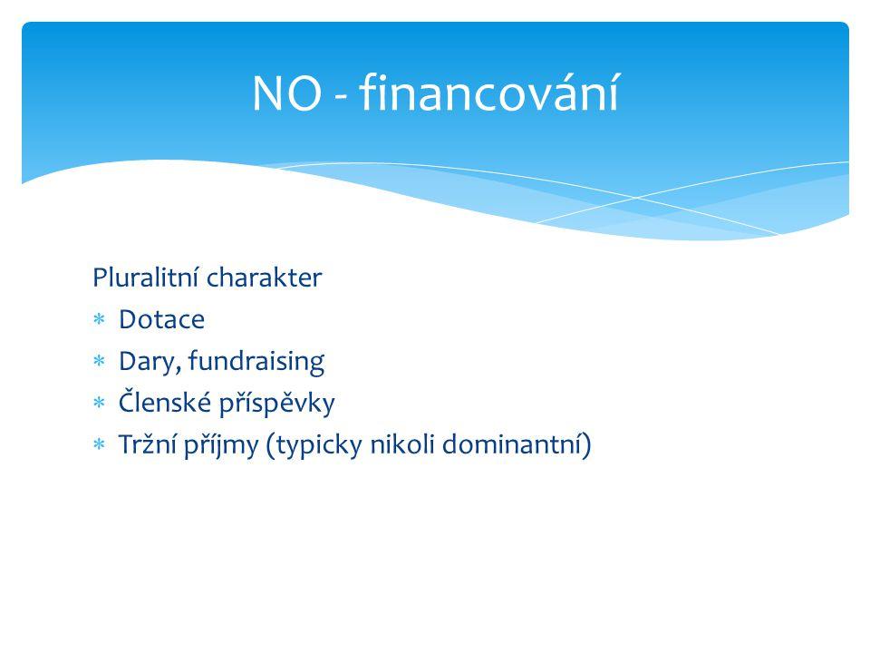 NO - financování Pluralitní charakter Dotace Dary, fundraising