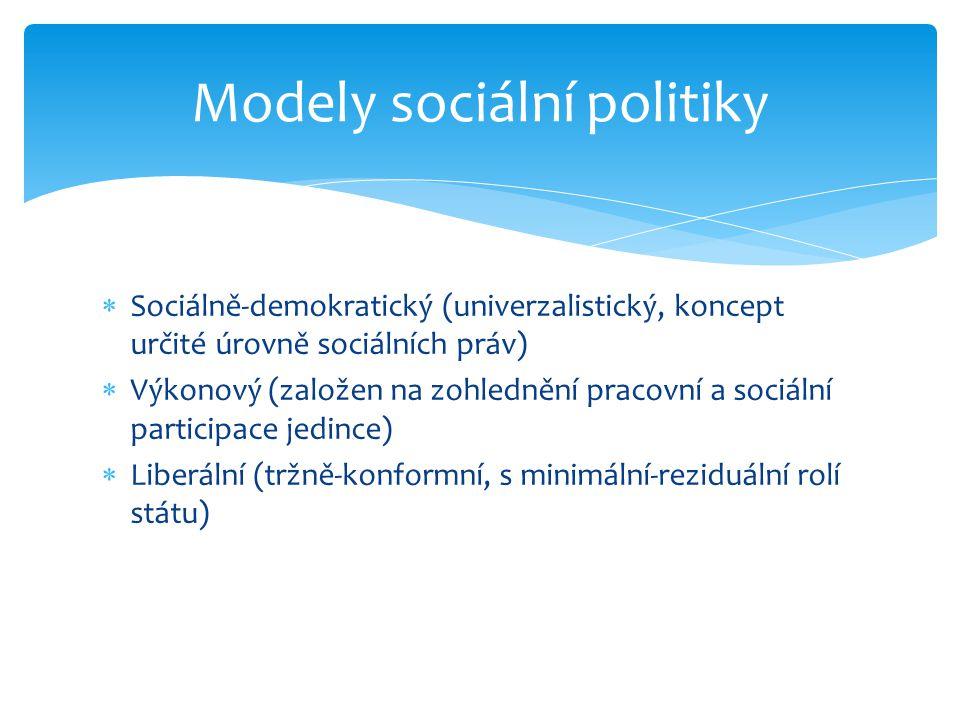 Modely sociální politiky