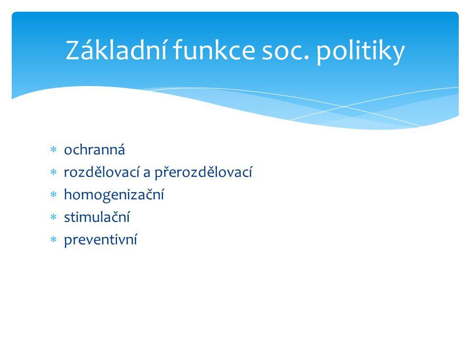 Základní funkce soc. politiky