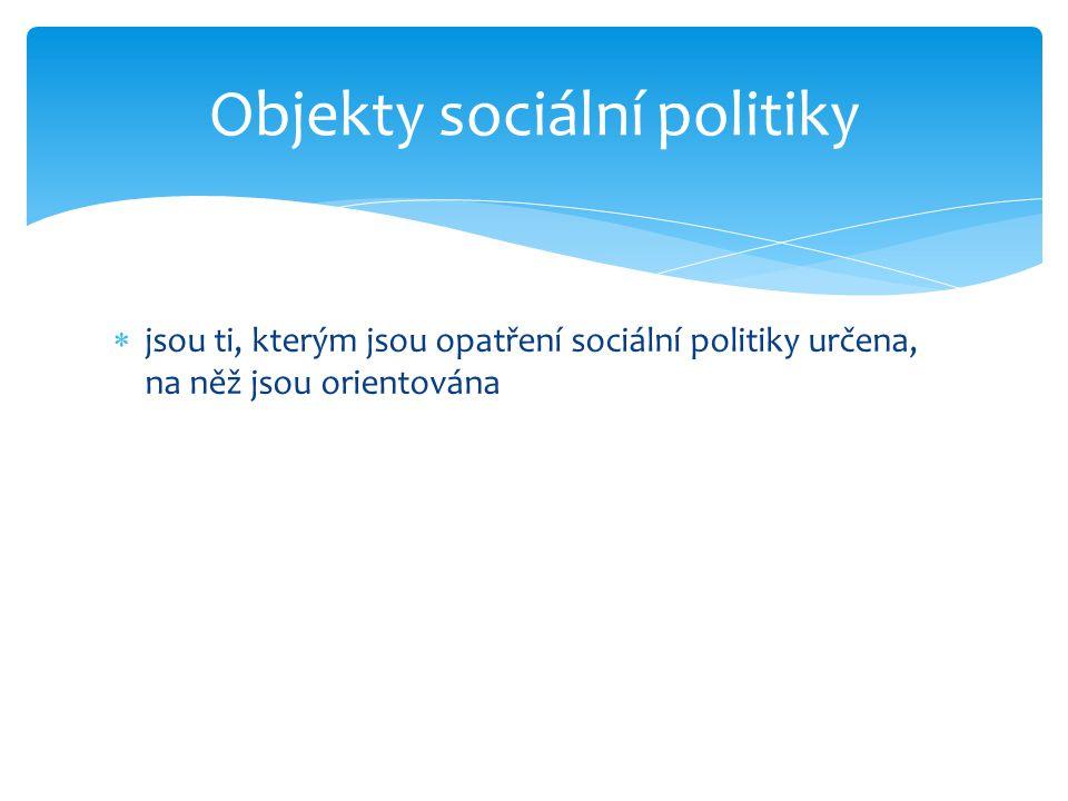 Objekty sociální politiky