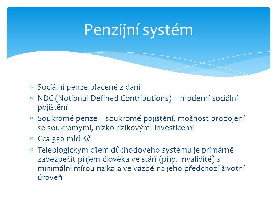 Penzijní systém Sociální penze placené z daní