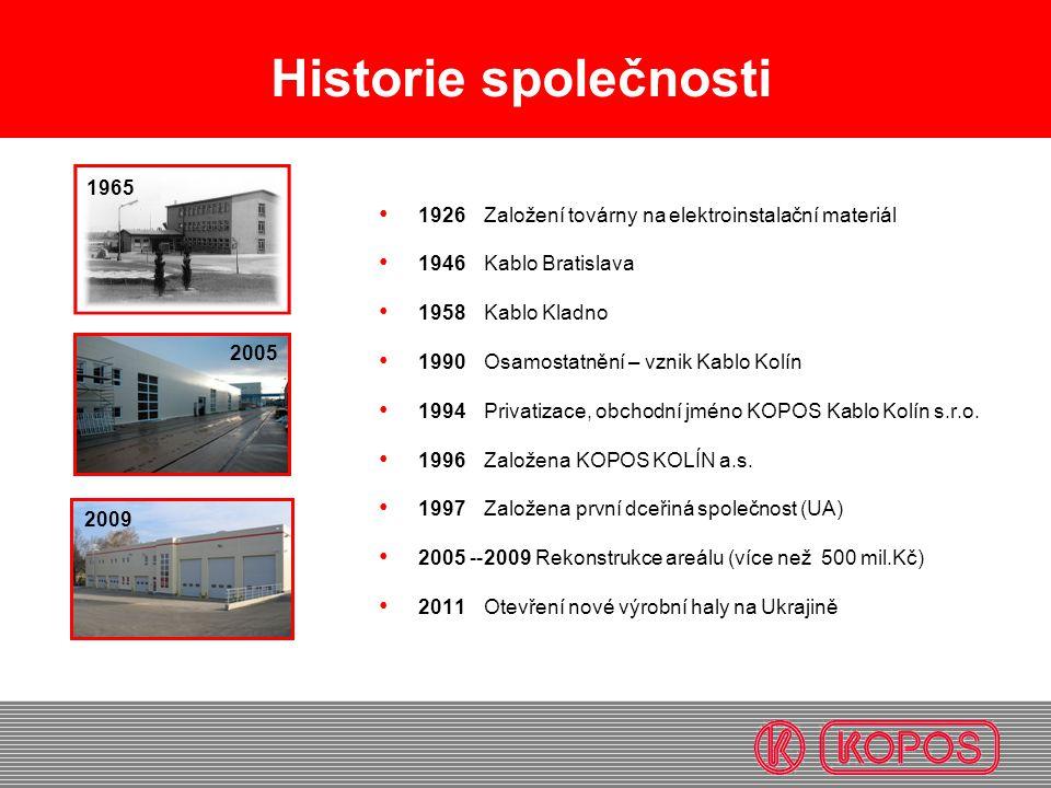 Historie společnosti 1965. 1926 Založení továrny na elektroinstalační materiál. 1946 Kablo Bratislava.