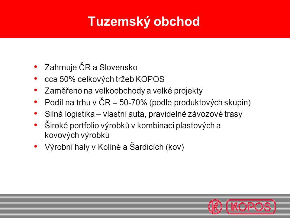 Tuzemský obchod Zahrnuje ČR a Slovensko cca 50% celkových tržeb KOPOS