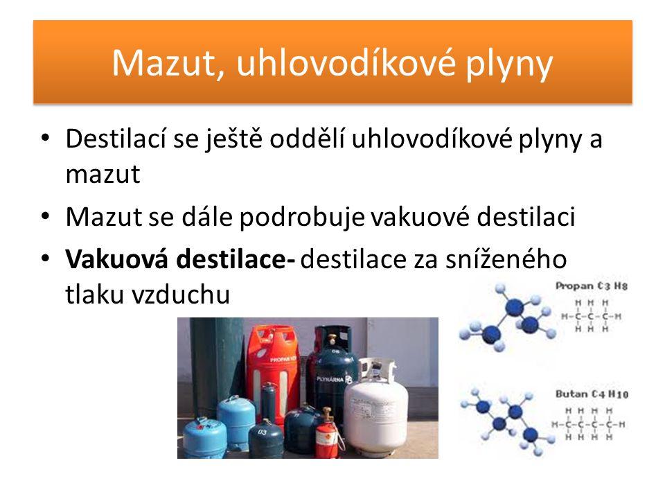 Mazut, uhlovodíkové plyny