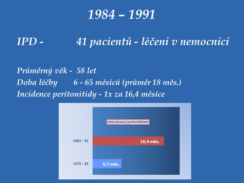 1984 – 1991 IPD - 41 pacientů - léčeni v nemocnici