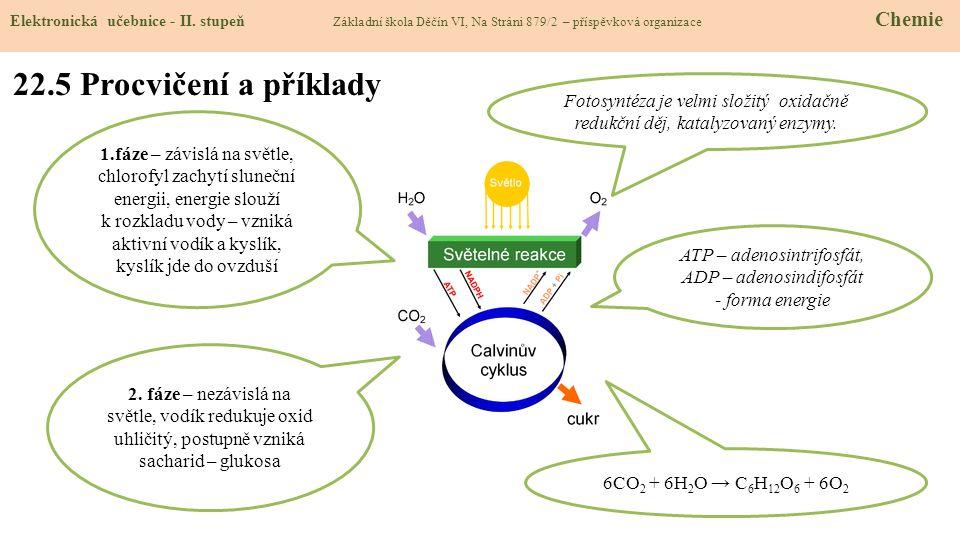 ATP – adenosintrifosfát, ADP – adenosindifosfát