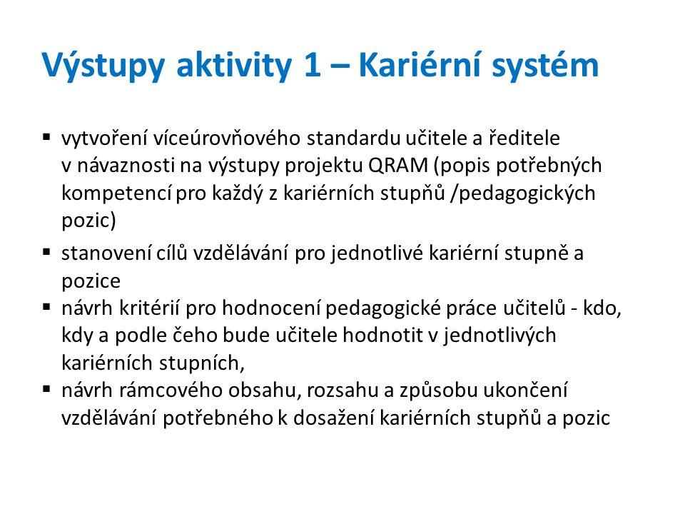 Výstupy aktivity 1 – Kariérní systém