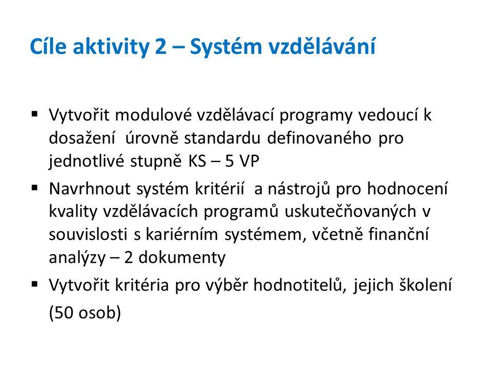 Cíle aktivity 2 – Systém vzdělávání