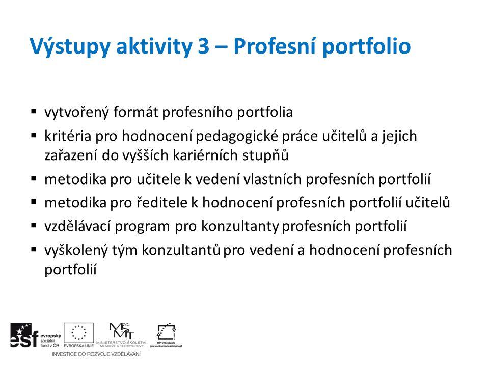 Výstupy aktivity 3 – Profesní portfolio