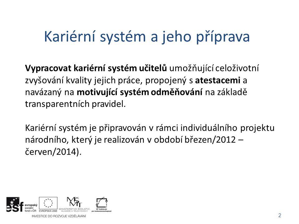 Kariérní systém a jeho příprava
