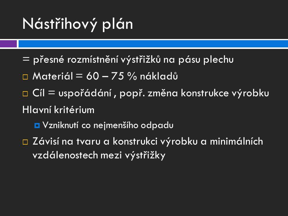 Nástřihový plán = přesné rozmístnění výstřižků na pásu plechu