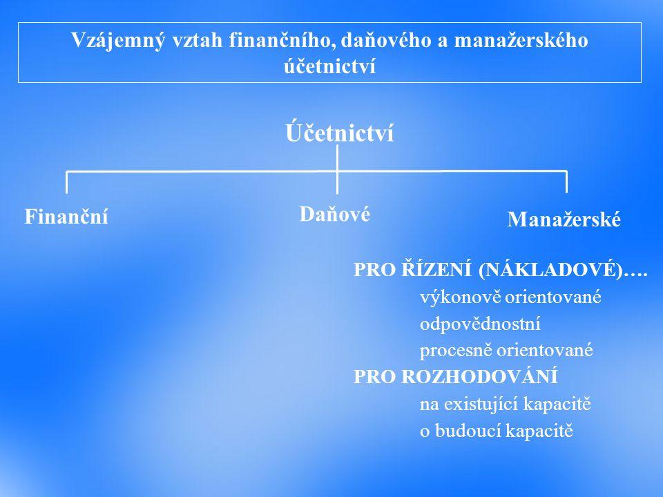 Vzájemný vztah finančního, daňového a manažerského účetnictví