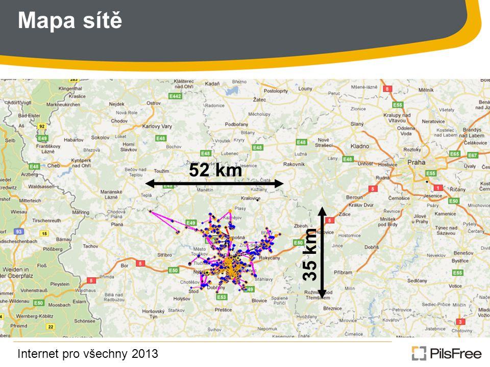 Mapa sítě 52 km 35 km Internet pro všechny 2013