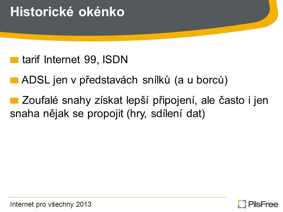 Historické okénko tarif Internet 99, ISDN