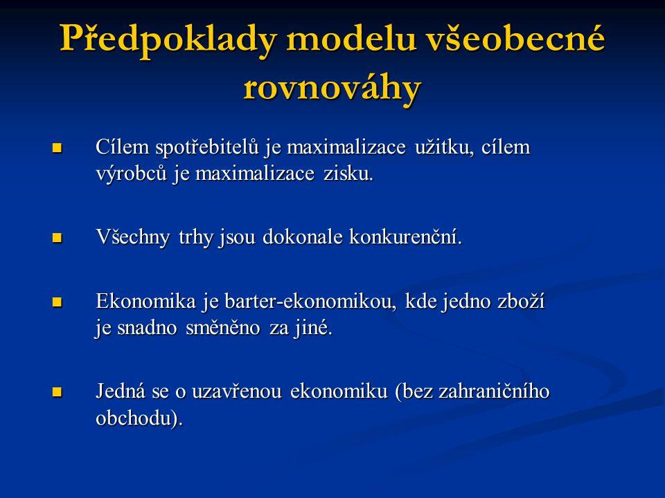 Předpoklady modelu všeobecné rovnováhy