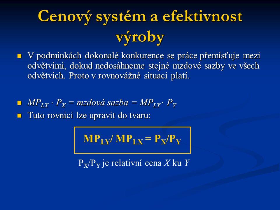 Cenový systém a efektivnost výroby