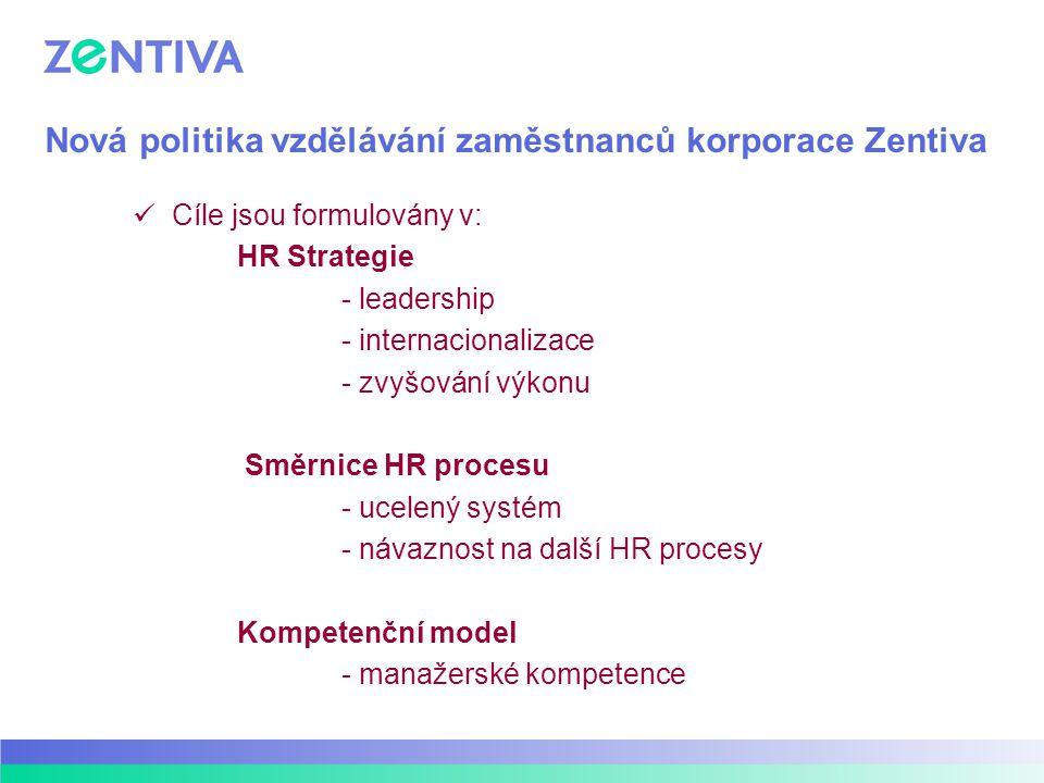 Nová politika vzdělávání zaměstnanců korporace Zentiva