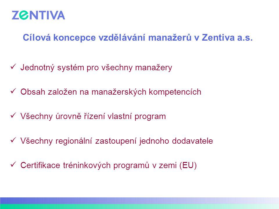 Cílová koncepce vzdělávání manažerů v Zentiva a.s.