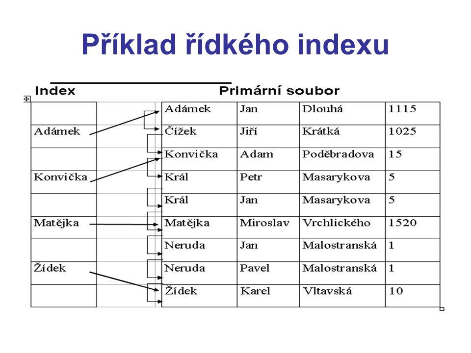 Příklad řídkého indexu