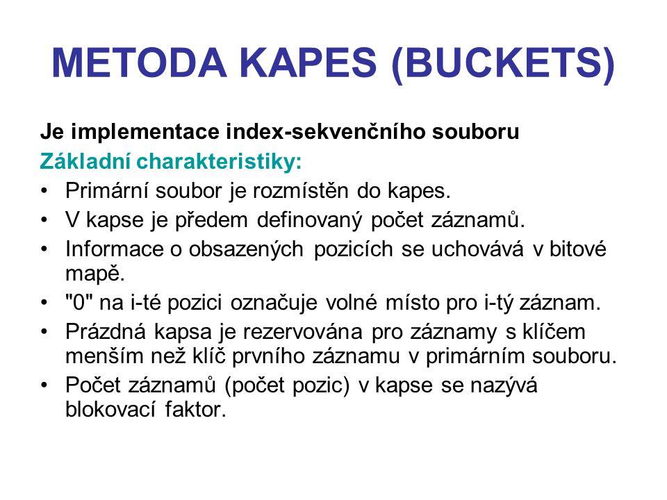 METODA KAPES (BUCKETS)