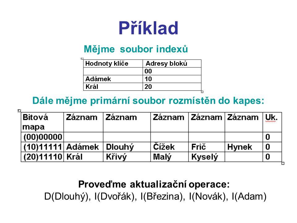 Příklad Mějme soubor indexů