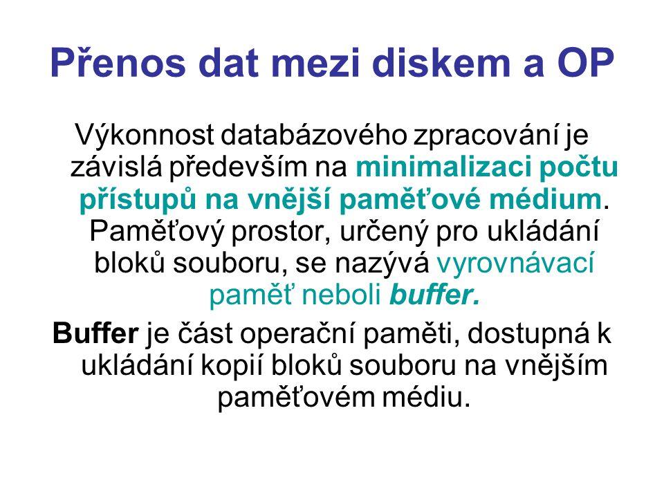 Přenos dat mezi diskem a OP