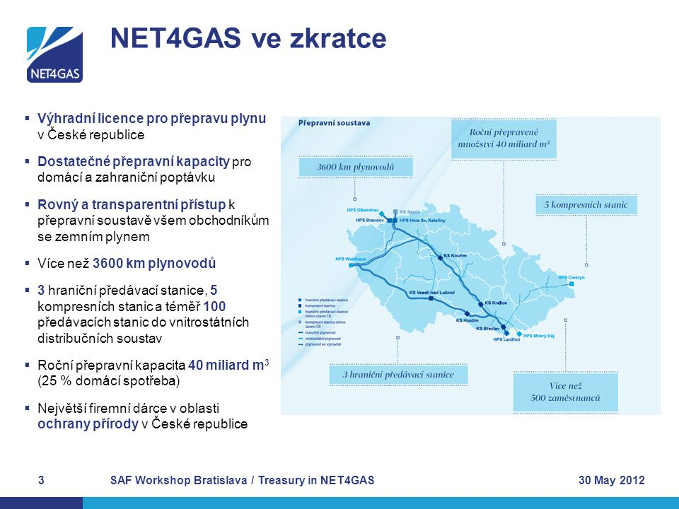 NET4GAS ve zkratce Výhradní licence pro přepravu plynu v České republice. Dostatečné přepravní kapacity pro domácí a zahraniční poptávku.