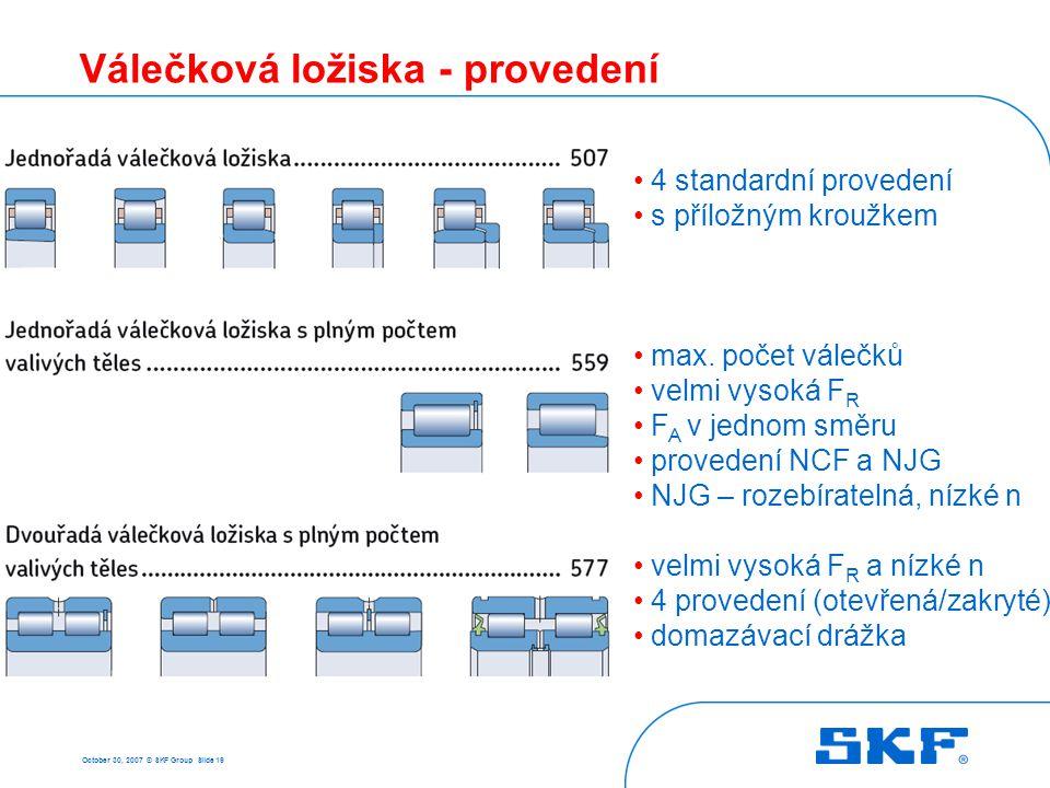 2 Kuželíková ložiska October 30, 2007 © SKF Group Slide 20