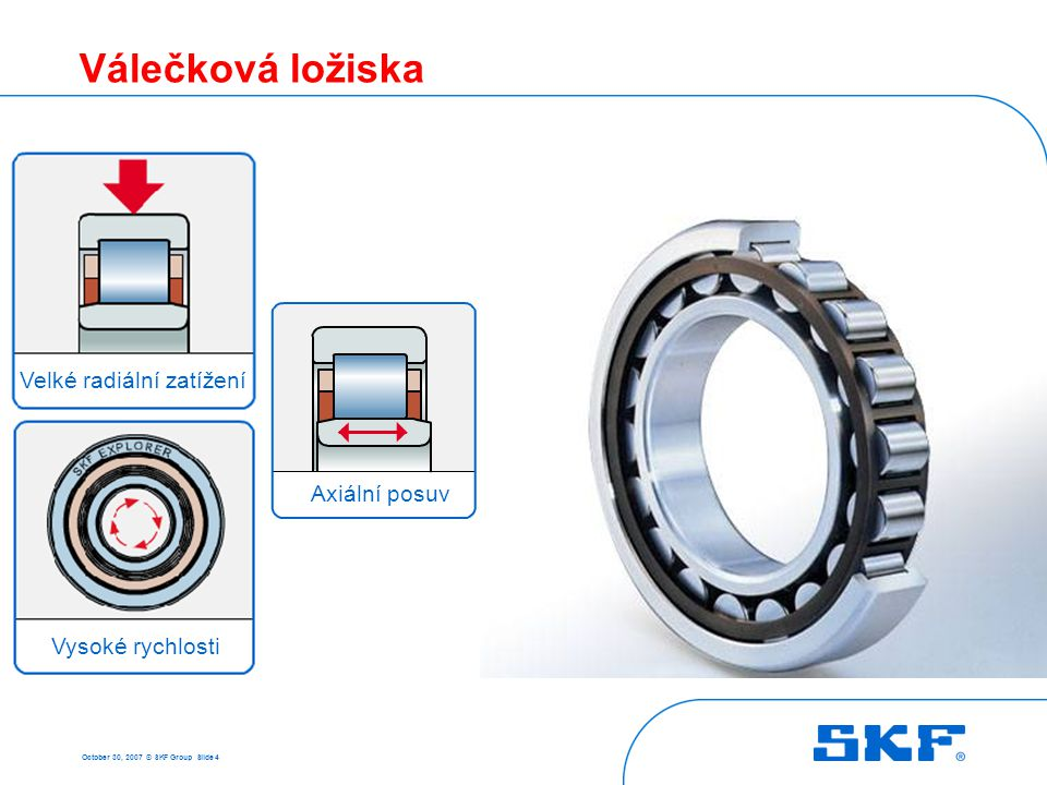 SKF Explorer Vysoká kvalita výroby Čistší ocel