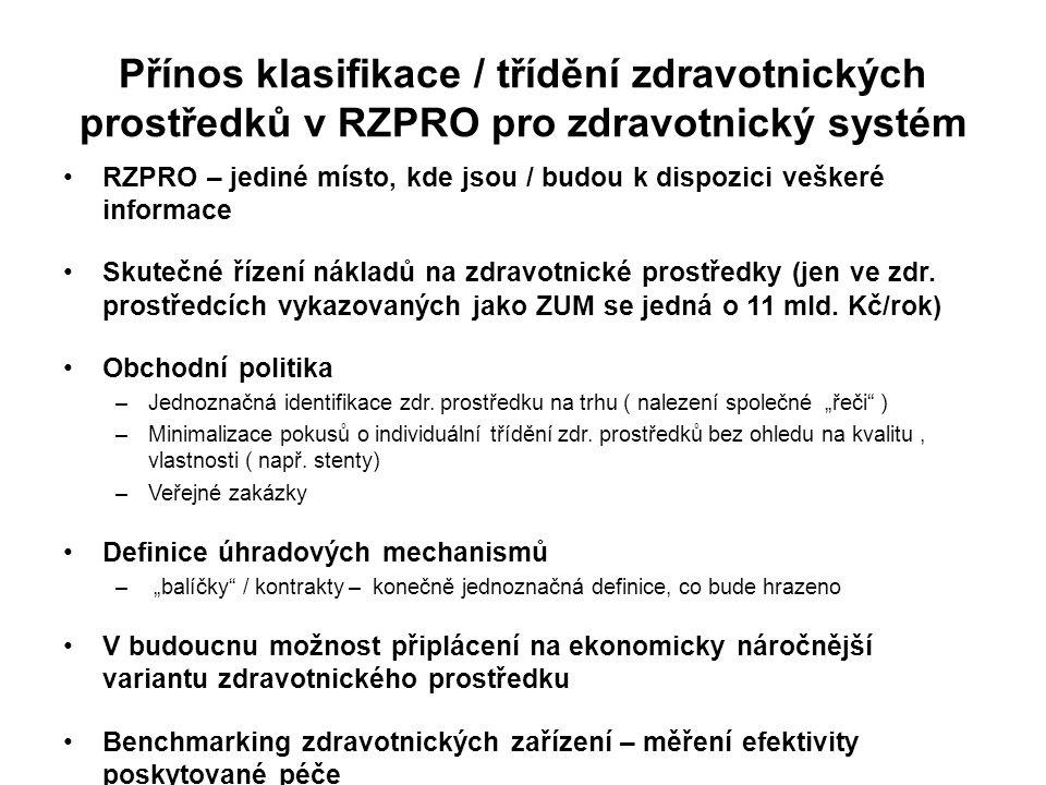 Přínos klasifikace / třídění zdravotnických prostředků v RZPRO pro zdravotnický systém