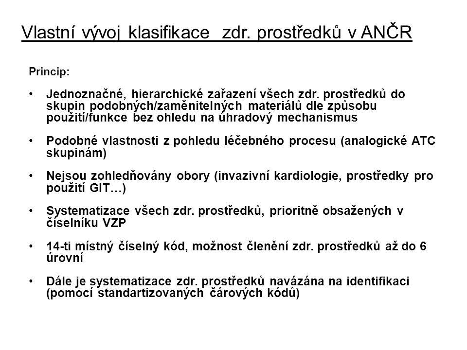 Vlastní vývoj klasifikace zdr. prostředků v ANČR