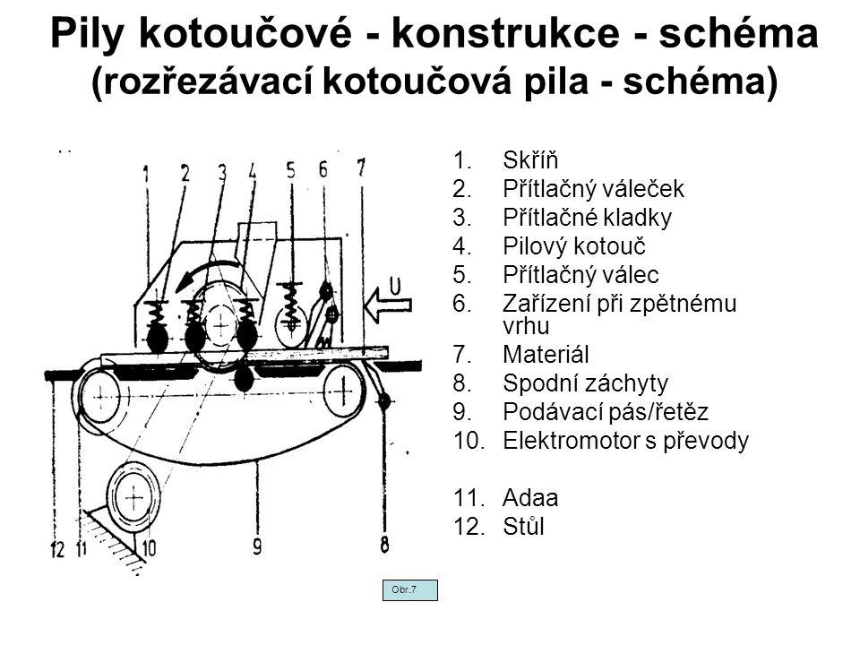 Pily kotoučové - konstrukce - schéma (rozřezávací kotoučová pila - schéma)