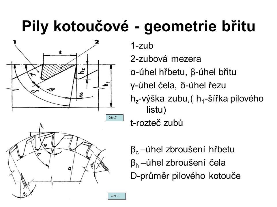 Pily kotoučové - geometrie břitu