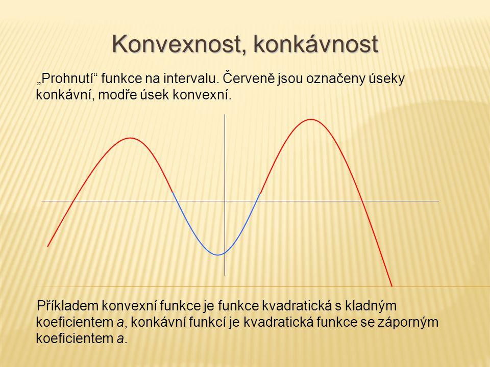 Konvexnost, konkávnost