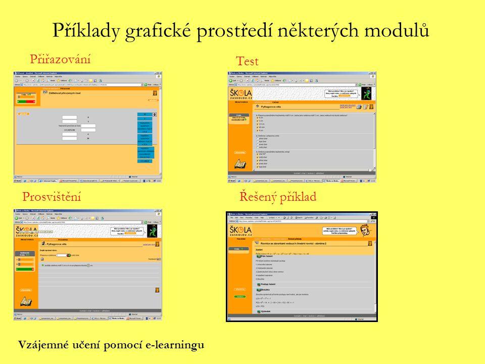 Příklady grafické prostředí některých modulů