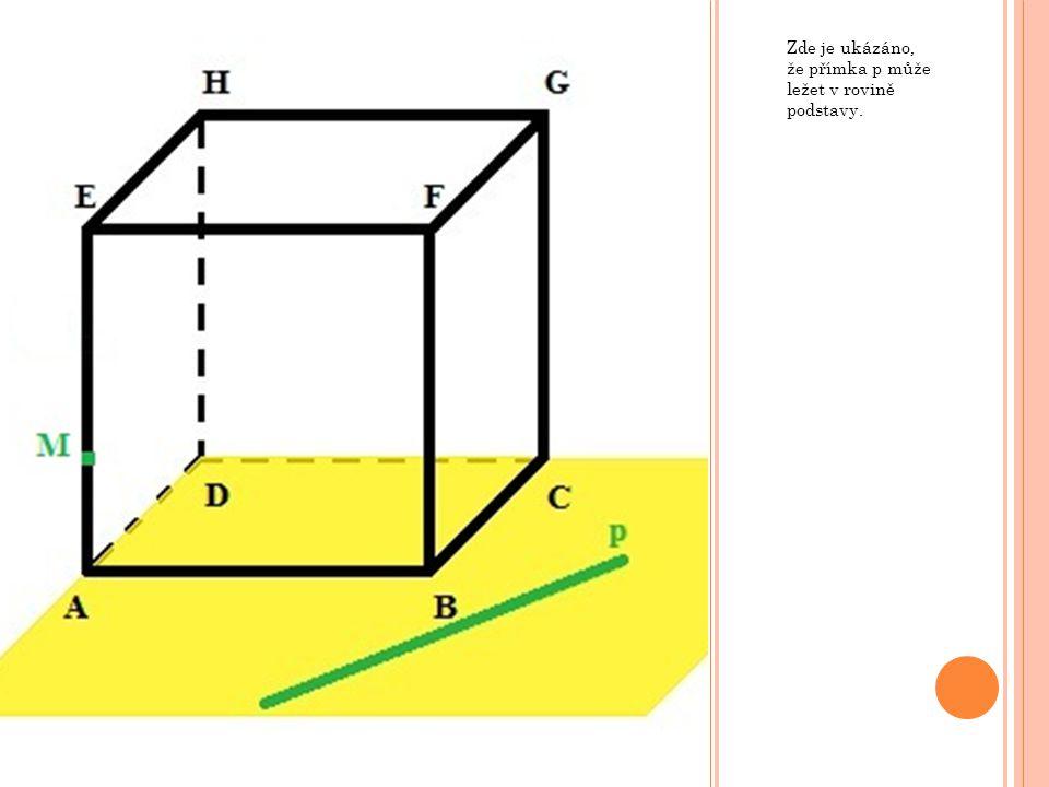 Zde je ukázáno, že přímka p může ležet v rovině podstavy.