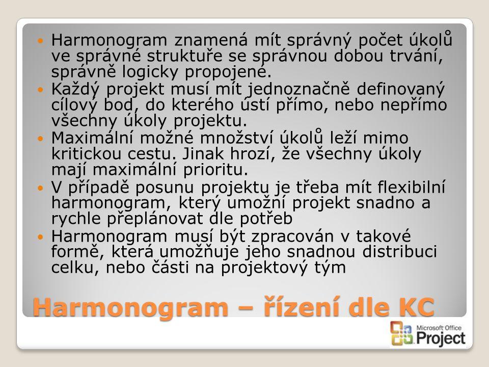 Harmonogram – řízení dle KC