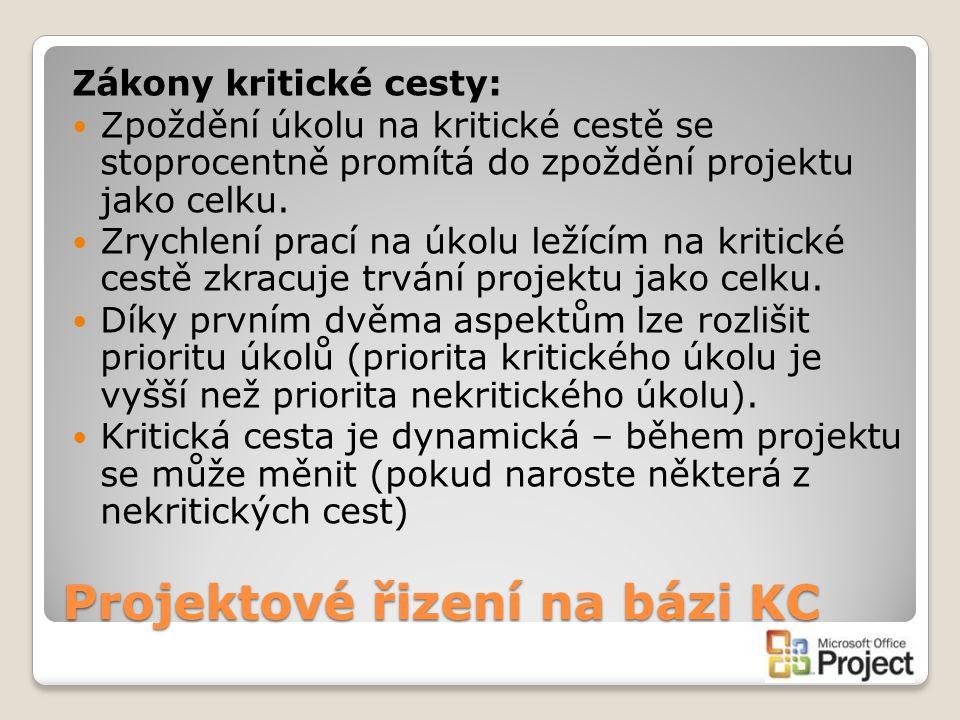 Projektové řizení na bázi KC