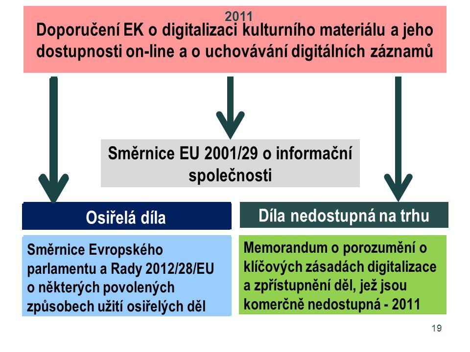 Směrnice EU 2001/29 o informační společnosti Díla nedostupná na trhu