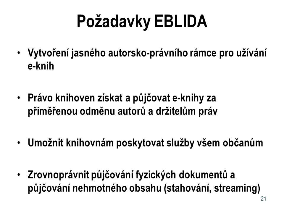 Požadavky EBLIDA Vytvoření jasného autorsko-právního rámce pro užívání e-knih.