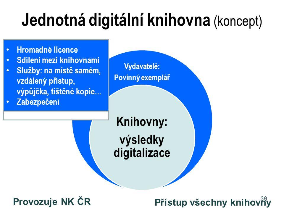 Jednotná digitální knihovna (koncept)