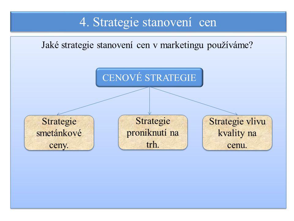 4. Strategie stanovení cen