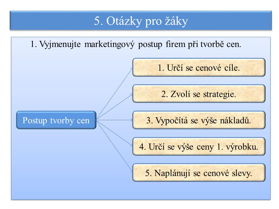 5. Otázky pro žáky 1. Vyjmenujte marketingový postup firem při tvorbě cen. 1. Určí se cenové cíle.