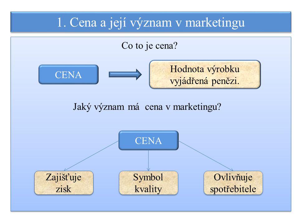 1. Cena a její význam v marketingu
