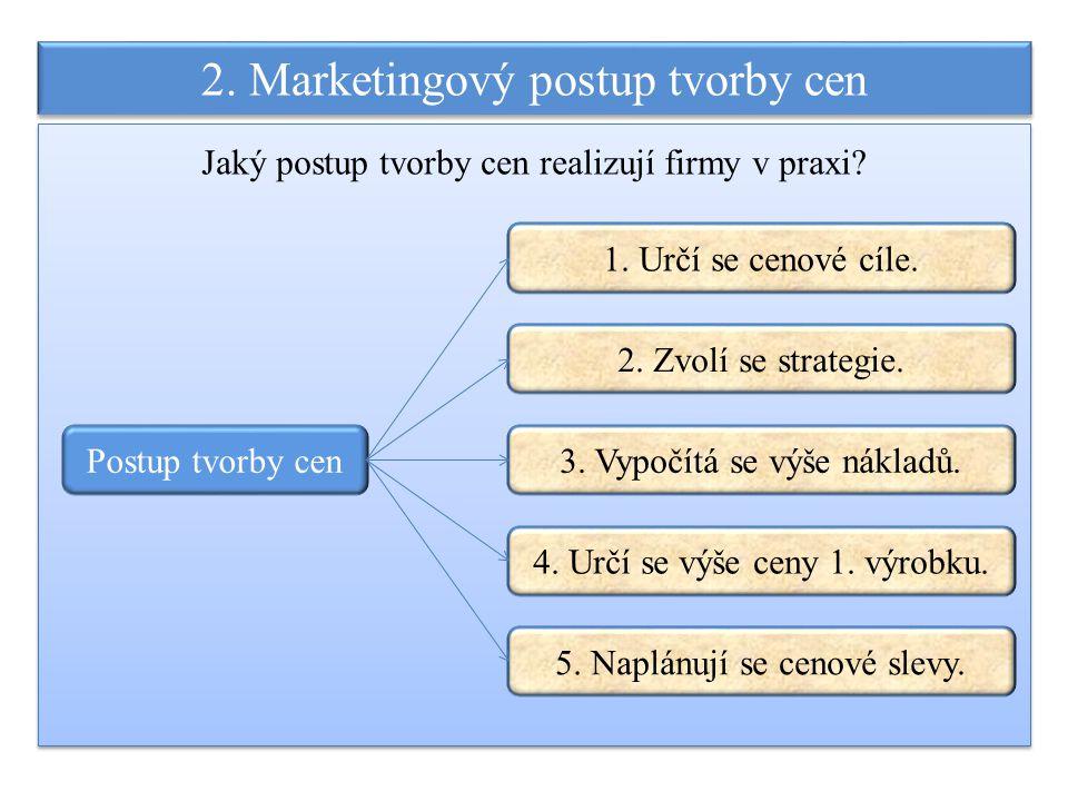 2. Marketingový postup tvorby cen