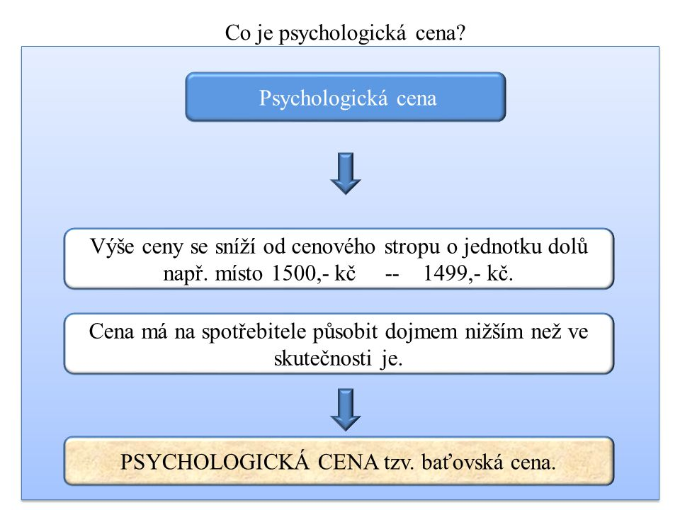 Co je psychologická cena