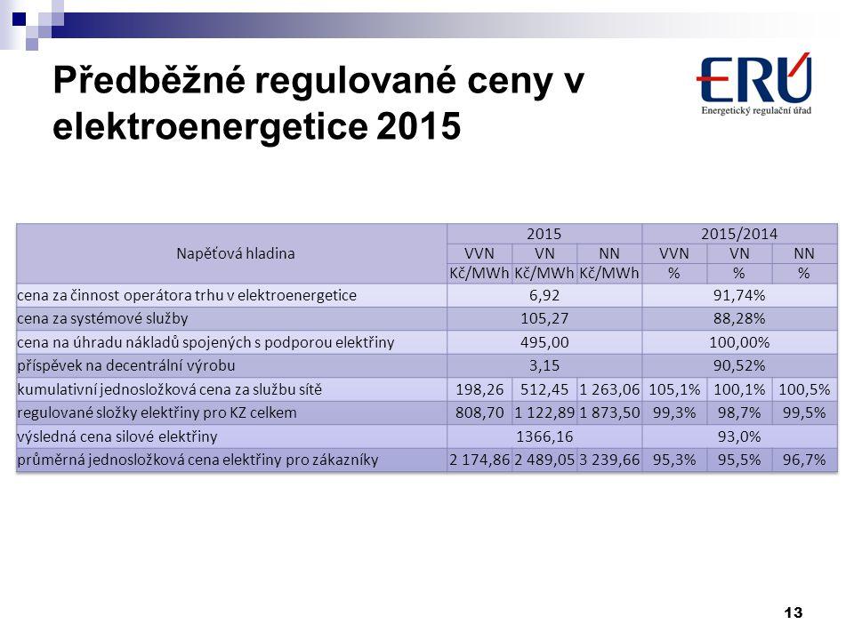 Předběžné regulované ceny v elektroenergetice 2015